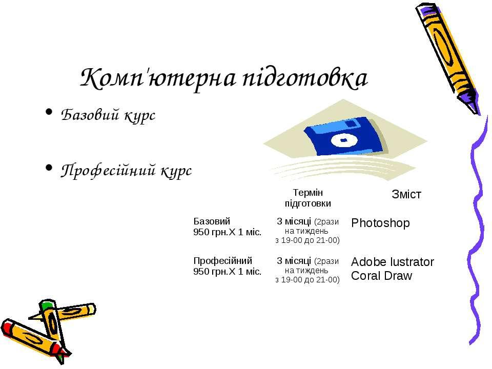Комп'ютерна підготовка Базовий курс Професійний курс