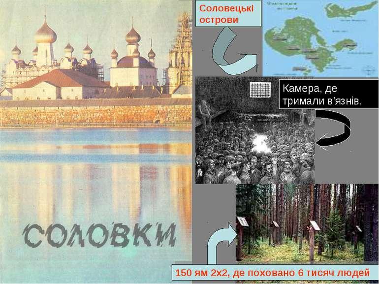 150 ям 2х2, де поховано 6 тисяч людей Камера, де тримали в'язнів. Соловецькі ...