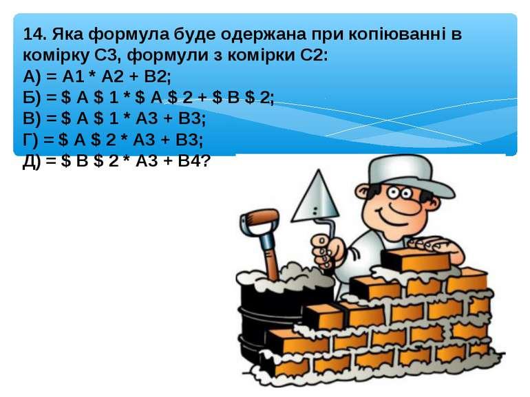 14. Яка формула буде одержана при копіюванні в комірку С3, формули з комірки ...