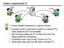 * Файл-серверний ІС кілька людей працюють з однією базою основну роботу викон...