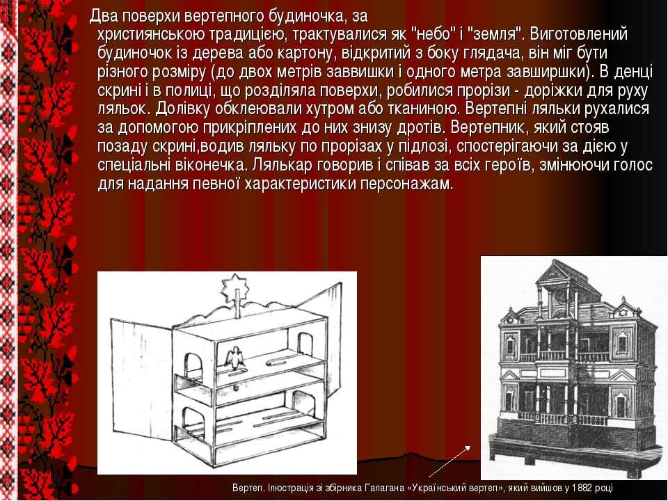 Вертеп. Ілюстрація зі збірника Галагана «Український вертеп», який вийшов у 1...