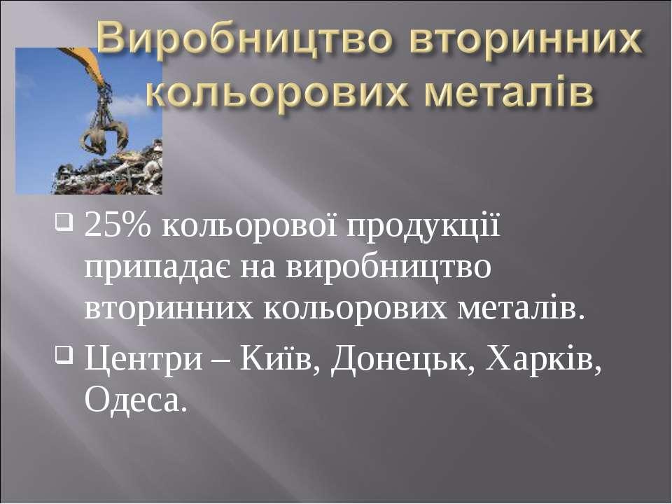 25% кольорової продукції припадає на виробництво вторинних кольорових металів...