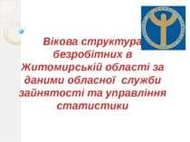 Вікова структура безробітних в Житомирській області за даними обласної служби...