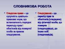 СЛОВНИКОВА РОБОТА Спадкування – це перехід прав та обов'язків (спадщини) від ...