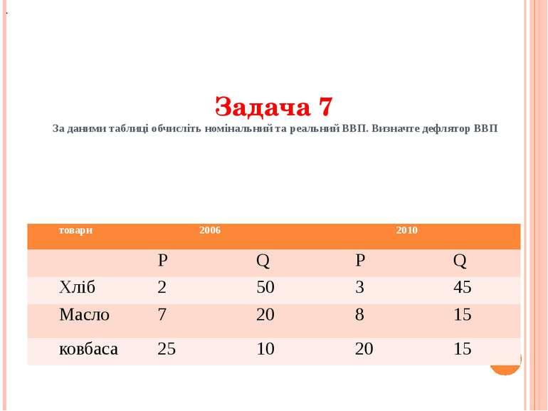 Задача 7 За даними таблиці обчисліть номінальний та реальний ВВП. Визначте де...