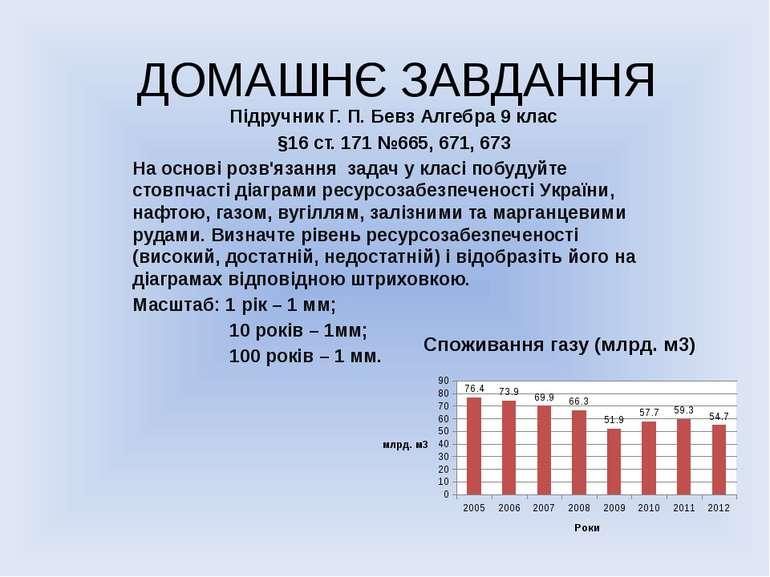ДОМАШНЄ ЗАВДАННЯ Підручник Г. П. Бевз Алгебра 9 клас §16 ст. 171 №665, 671, 6...