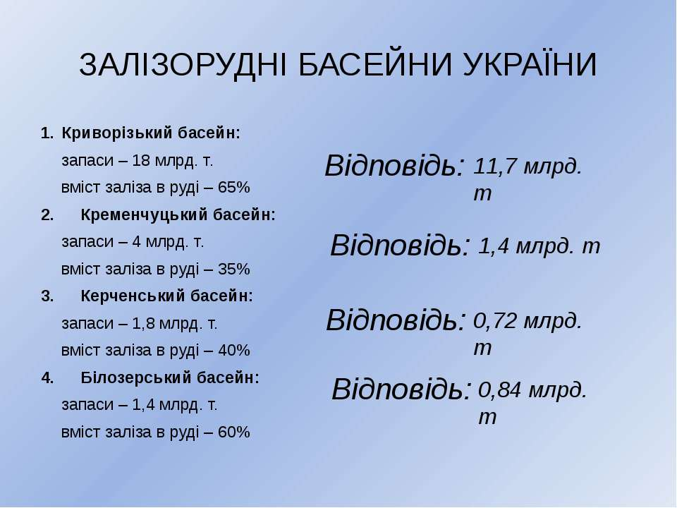 ЗАЛІЗОРУДНІ БАСЕЙНИ УКРАЇНИ Криворізький басейн: запаси – 18 млрд. т. вміст з...