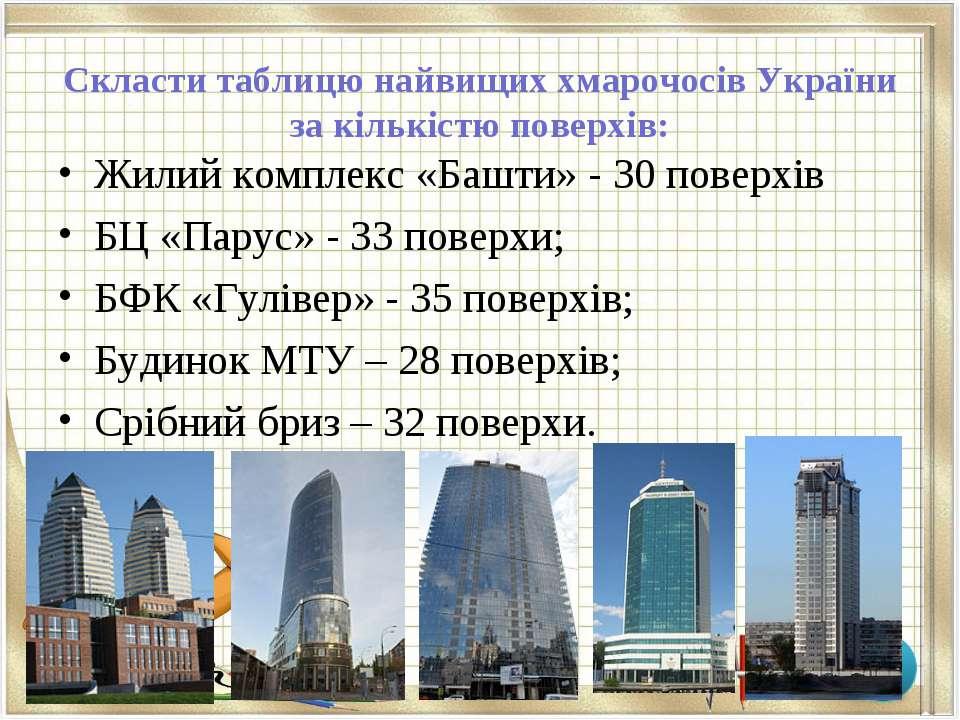 Скласти таблицю найвищих хмарочосів України за кількістю поверхів: Жилий комп...