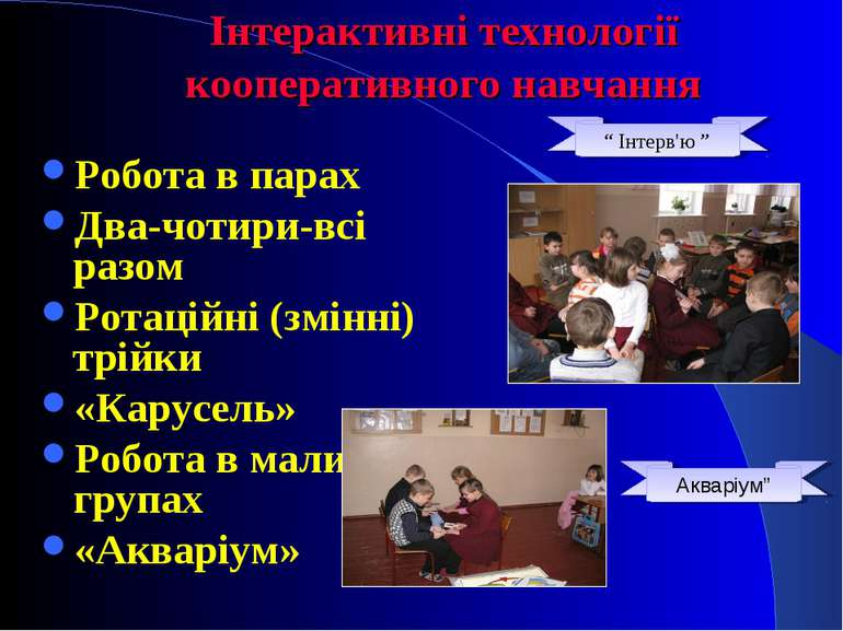 Інтерактивні технології кооперативного навчання Робота в парах Два-чотири-всі...