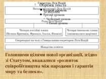 Головними цілями нової організації, згідно зі Статутом, вважалися «розвиток с...