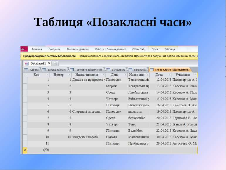 Таблиця «Позакласні часи»