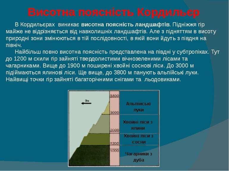 Висотна поясність Кордильєр ВКордильєрахвиникаєвисотна поясність ландшафт...