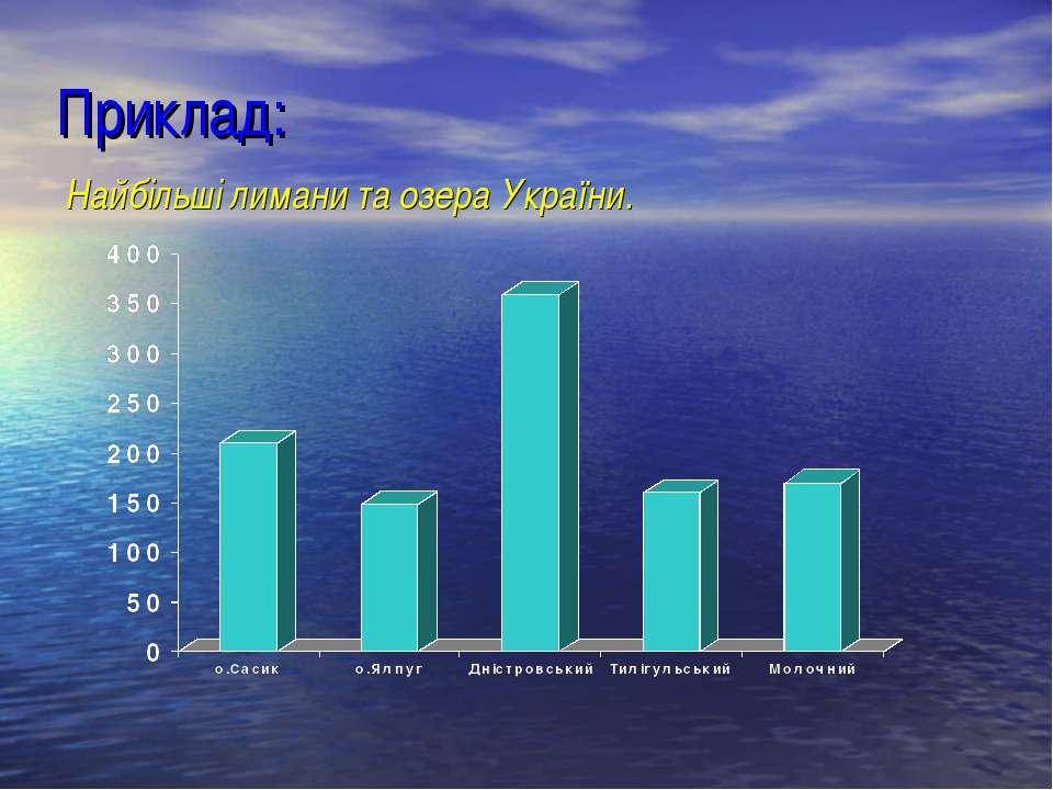 Приклад: Найбільші лимани та озера України.