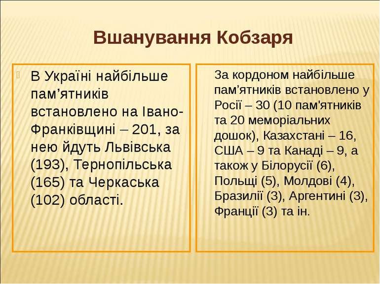 Вшанування Кобзаря В Україні найбільше пам'ятників встановлено на Івано-Франк...