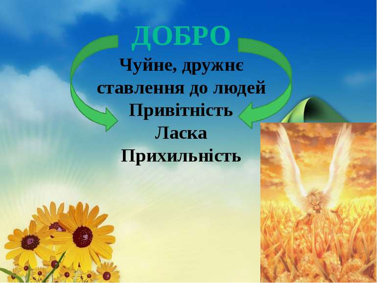 ДОБРО Чуйне, дружнє ставлення до людей Привітність Ласка Прихильність Костюк ...