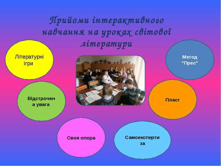 Прийоми інтерактивного навчання на уроках світової літератури Літературні ігр...