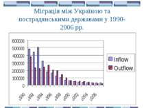 Міграція між Україною та пострадянськими державами у 1990-2006 рр.