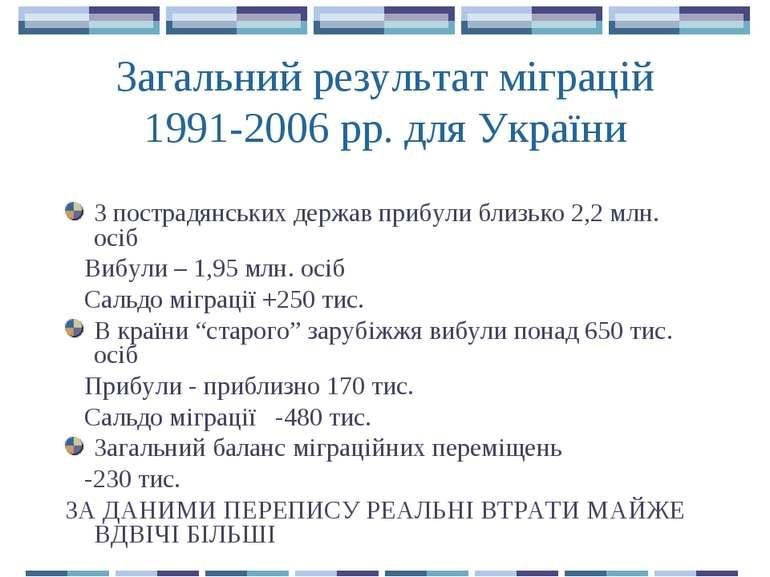 Загальний результат міграцій 1991-2006 рр. для України З пострадянських держа...