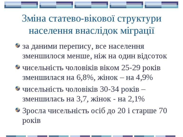 Зміна статево-вікової структури населення внаслідок міграції за даними перепи...