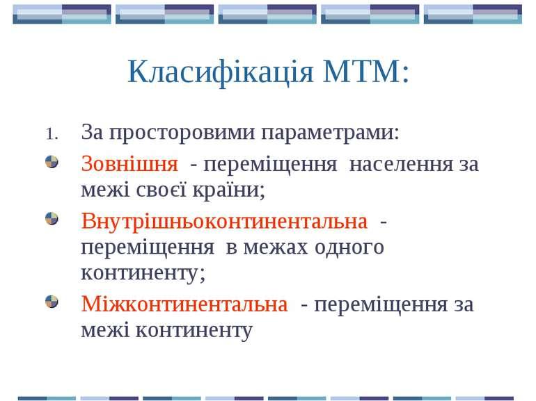 Класифікація МТМ: За просторовими параметрами: Зовнішня - переміщення населен...