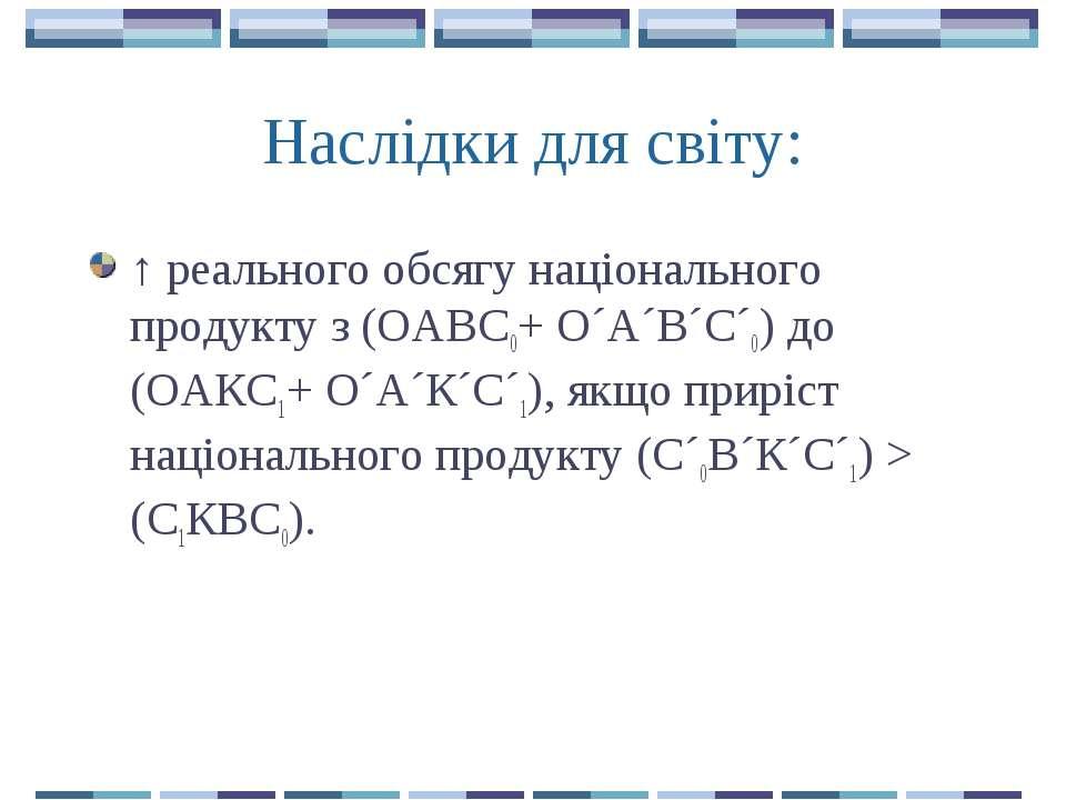 Наслідки для світу: ↑ реального обсягу національного продукту з (ОАВС0+ О´А´В...