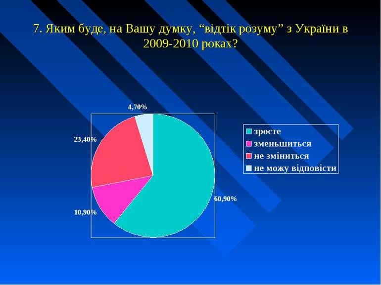 """7. Яким буде, на Вашу думку, """"відтік розуму"""" з України в 2009-2010 роках?"""