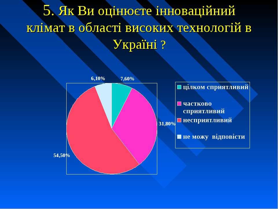 5. Як Ви оцінюєте інноваційний клімат в області високих технологій в Україні ?