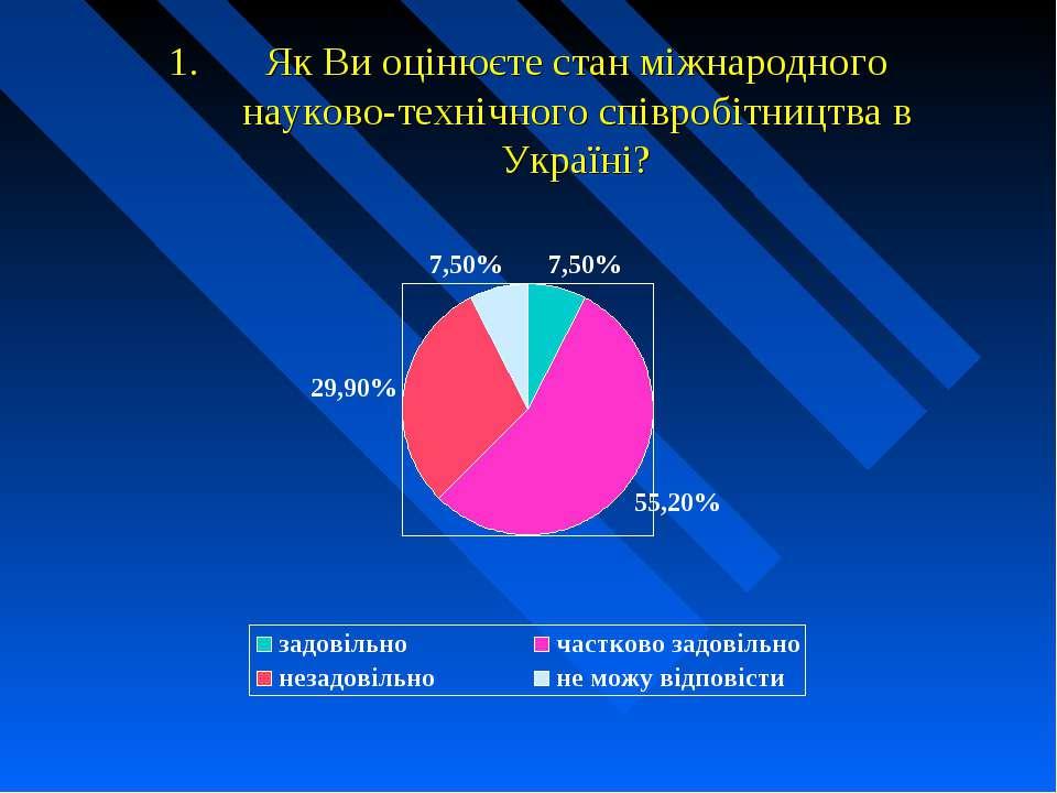 Як Ви оцінюєте стан міжнародного науково-технічного співробітництва в Україні?
