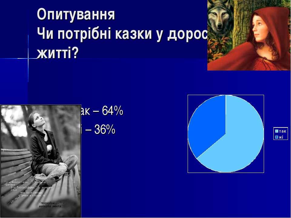 Опитування Чи потрібні казки у дорослому житті? Так – 64% Ні – 36%