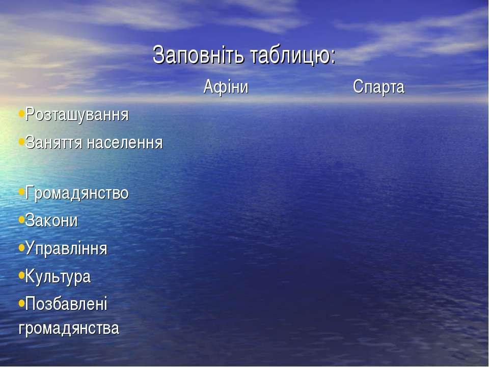 Заповніть таблицю: Афіни Спарта Розташування Заняття населення Громадянство З...