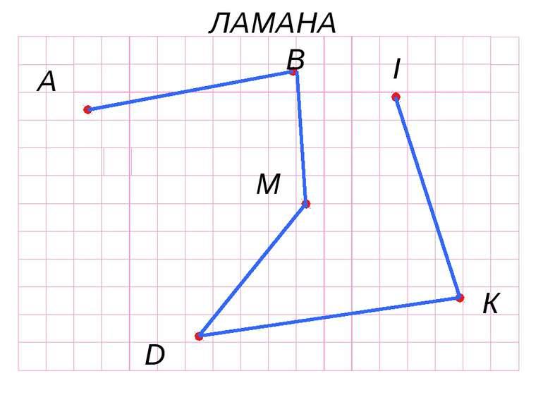 А B D М I К ЛАМАНА
