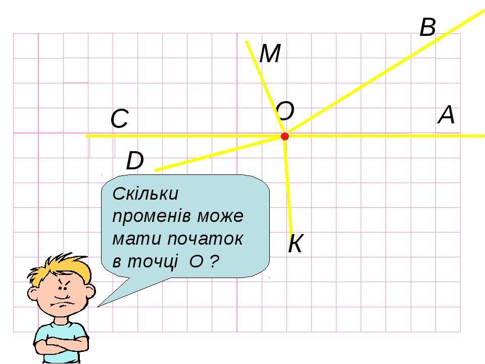О А В M С D К Скільки променів може мати початок в точці О ?