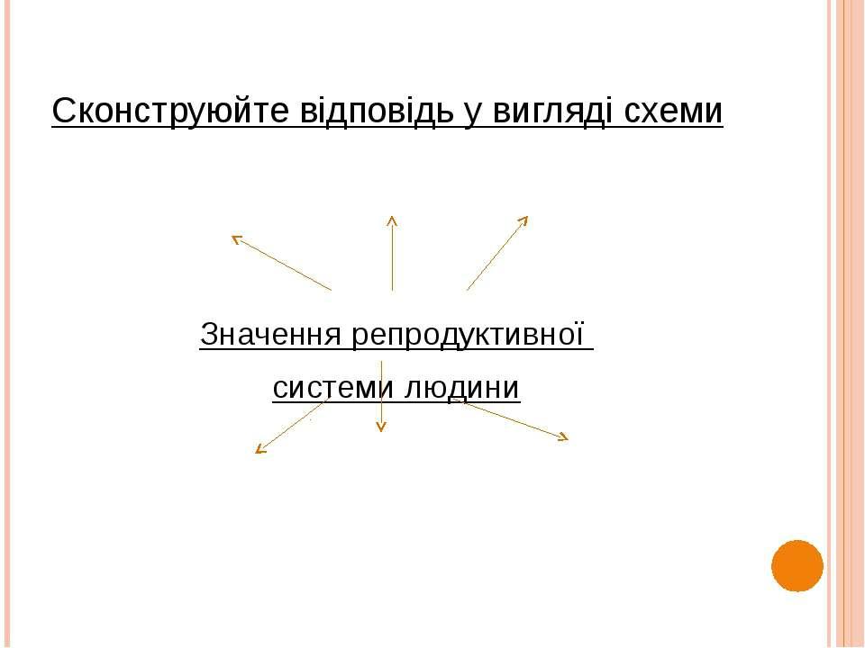 Сконструюйте відповідь у вигляді схеми Значення репродуктивної системи людини