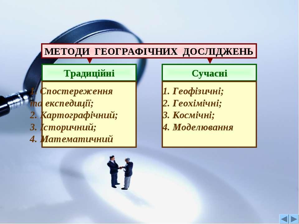 МЕТОДИ ГЕОГРАФІЧНИХ ДОСЛІДЖЕНЬ Традиційні 1. Спостереження та експедиції; 2. ...