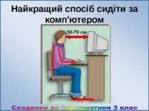 Найкращий спосіб сидіти за комп'ютером