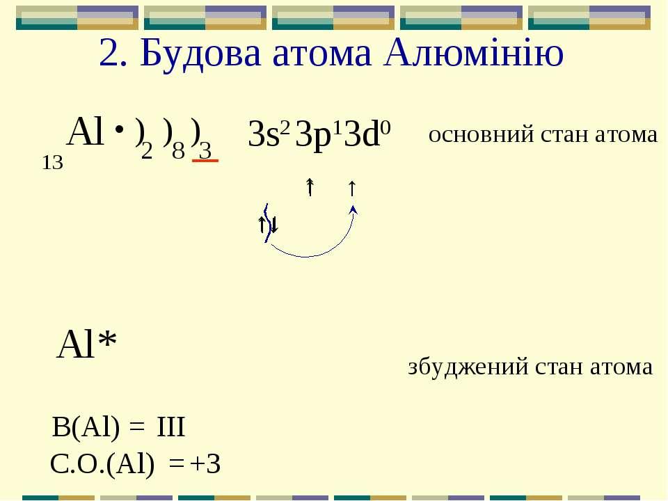 2. Будова атома Алюмінію Al 13 • ) ) ) 3 2 8 3s2 3p1 3d0 основний стан атома ...