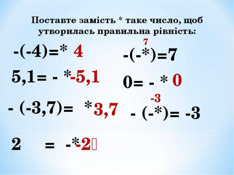 Поставте замість * таке число, щоб утворилась правильна рівність: -(-4)=* 4 5...