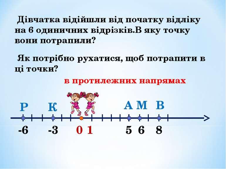 0 1 А -3 -6 6 В М К Р 5 8 Дівчатка відійшли від початку відліку на 6 одинични...