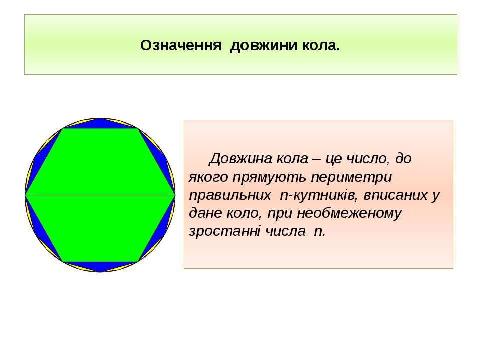Означення довжини кола. Довжина кола – це число, до якого прямують периметри ...