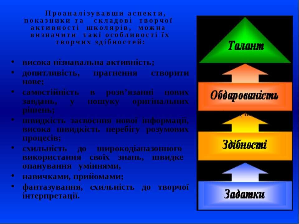 Проаналізувавши аспекти, показники та складові творчої активності школярів, м...