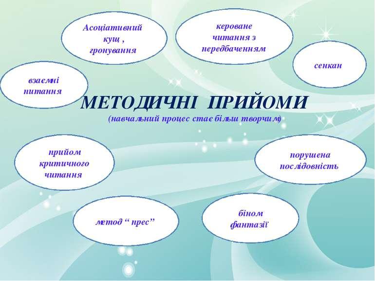 МЕТОДИЧНІ ПРИЙОМИ (навчальний процес стає більш творчим) Асоціативний кущ , г...
