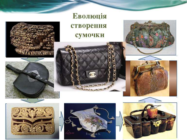 Еволюція створення сумочки Воротня А.
