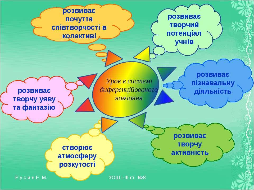 Р у с и н Е. М. ЗОШ І-ІІІ ст. №8 розвиває творчий потенціал учнів розвиває пі...
