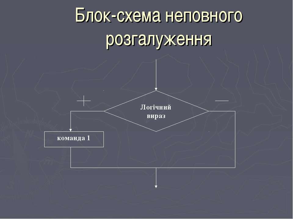 Блок-схема неповного розгалуження
