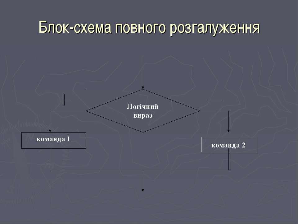 Блок-схема повного розгалуження команда 2