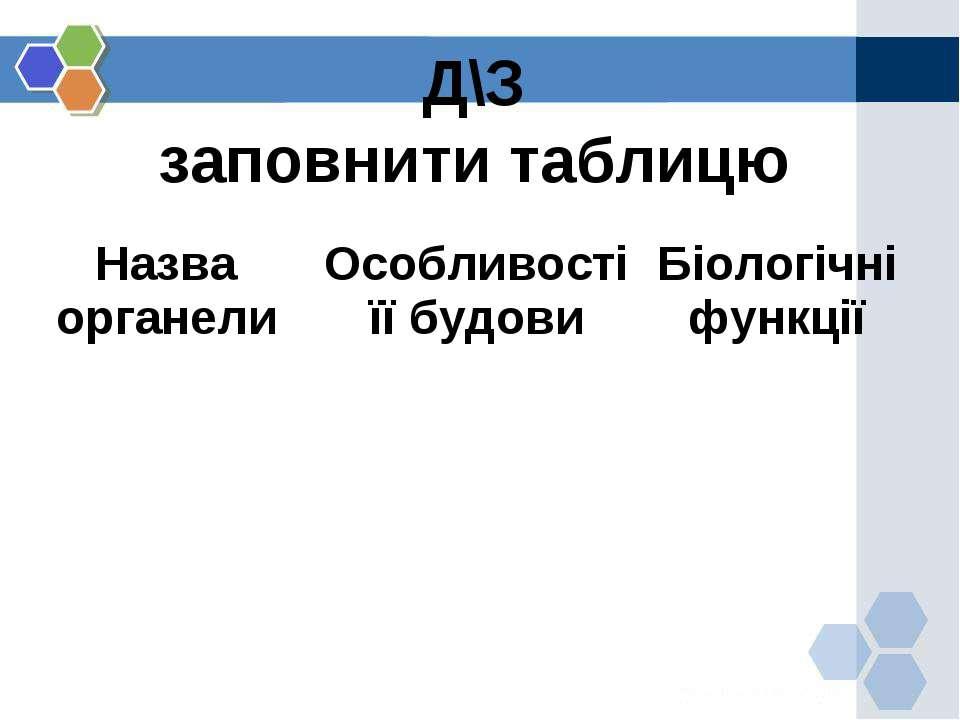 Д\З заповнити таблицю
