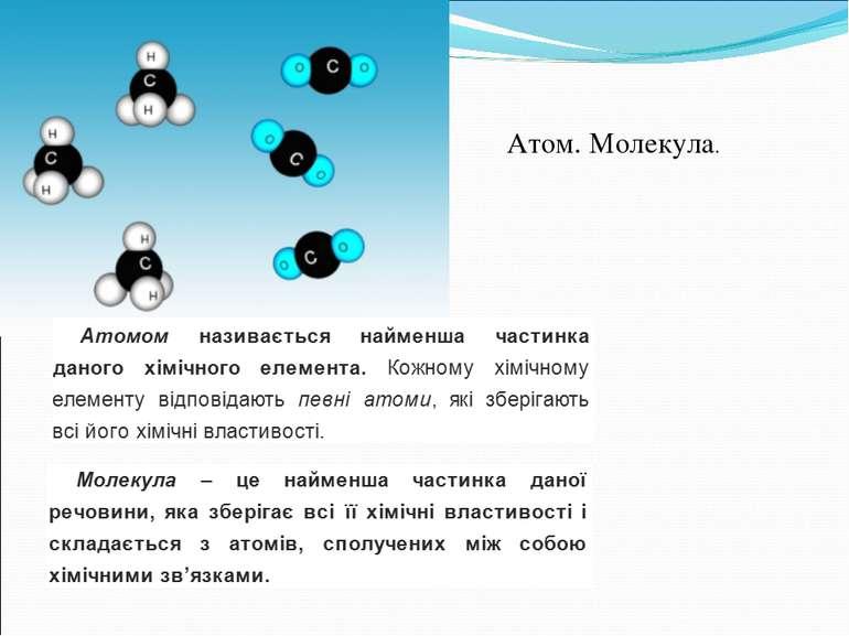 Атом. Молекула.