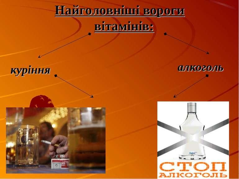 куріння Найголовніші вороги вітамінів: алкоголь