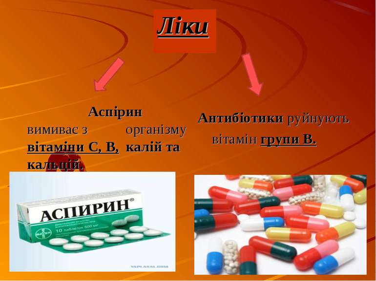 Ліки Аспірин вимиває з організму вітаміни С, В, калій та кальцій. Антибіотики...