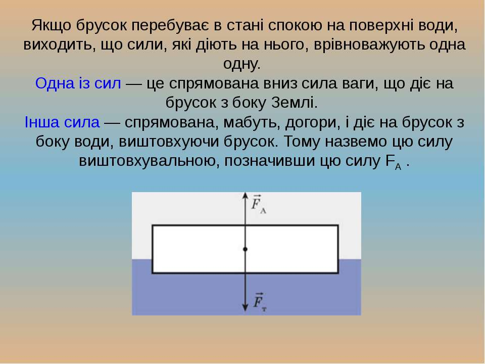 Якщо брусок перебуває в стані спокою на поверхні води, виходить, що сили, які...